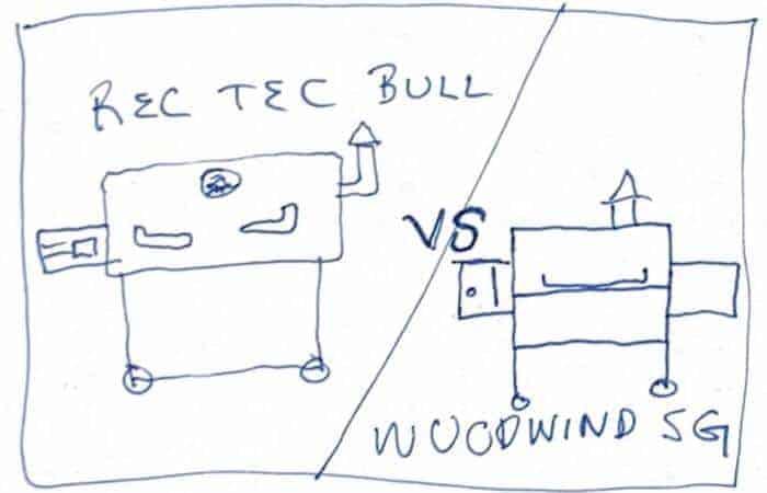 woodwind vs bull graphic 3